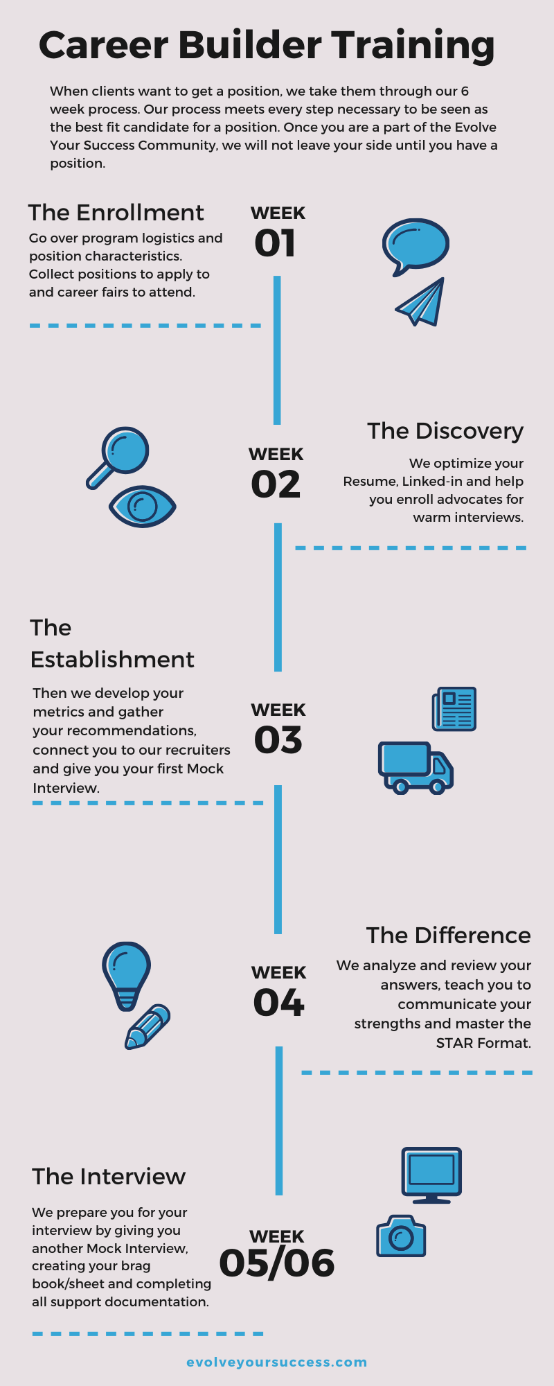 Career Builder Infographic-2